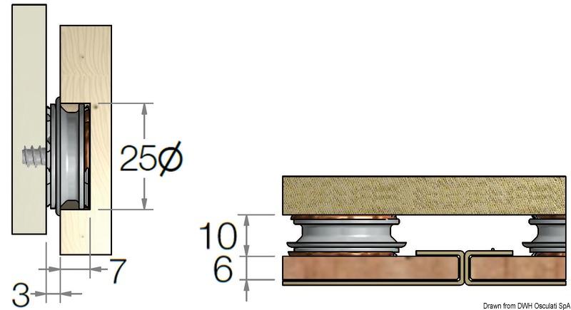 montage de panneau fastmount VL03