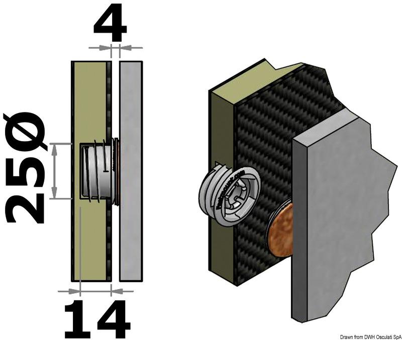 montage de panneau fastmount LP-DF8