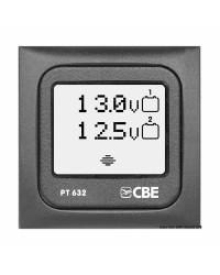 Panneau voltmètre numérique