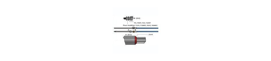 Cable de direction Mach 90